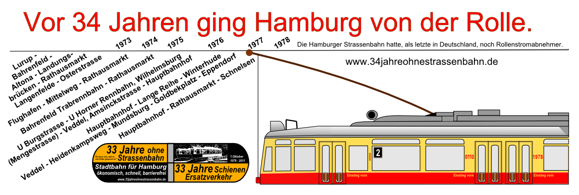 Vor 34 Jahren ging Hamburg von der Rolle.